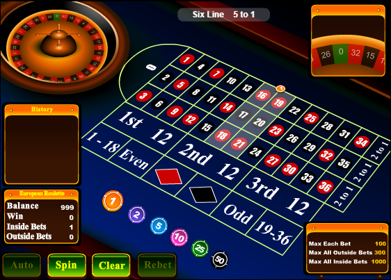 All About Roulette Betting